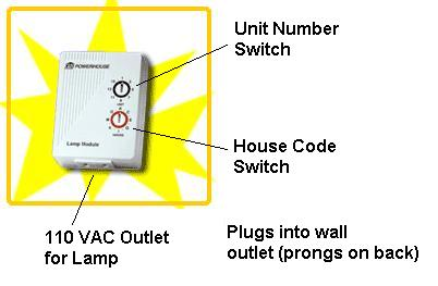 Using X10 Modules | Cell 9 - Control Your Home by Cell Phone on
